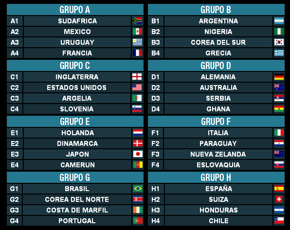 world cup qualifiers group f